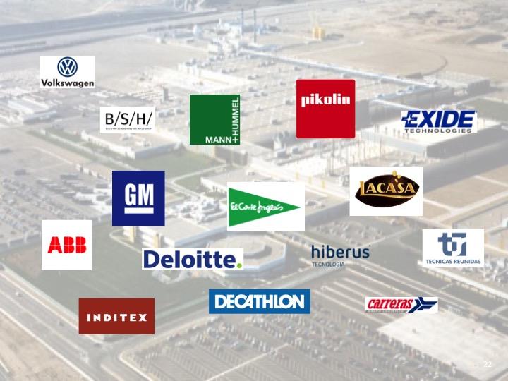 Imagen Logos Empresas